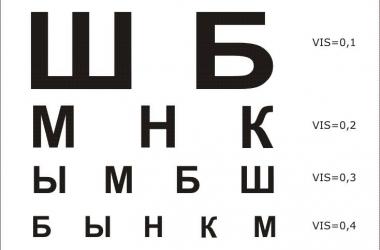 Компьютерный зрительный синдром - у каждого второго