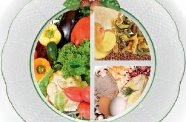 Системы питания и диеты: ЗА и ПРОТИВ
