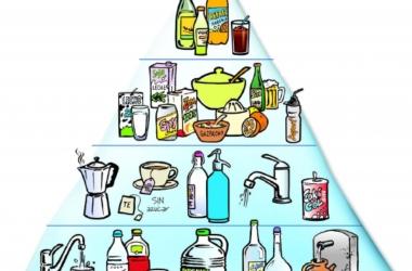 Вода – главное лекарство: пирамида напитков