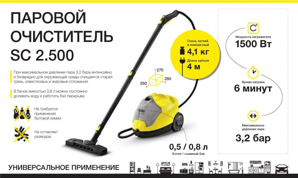 Паровой очиститель_karcher.ua